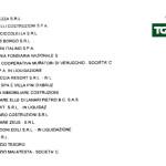 Una parte della lista di nomi dei soggetti debitori verso Banca Marche nel 2015, resa nota dal Tg La7